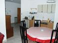 jídelna 26 m2, počet lůžek 3 (pohovka, jednolůžko)