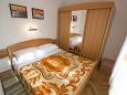 ložnice 8 m2, počet lůžek 2 (dvojlůžko)
