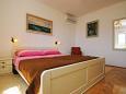 ložnice 13 m2, počet lůžek 2 (dvojlůžko)