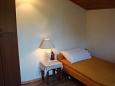 ložnice 9 m2, počet lůžek 1 (jednolůžko)