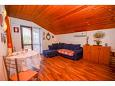 obývací pokoj 20 m2, počet lůžek 2 (dvojlůžko)